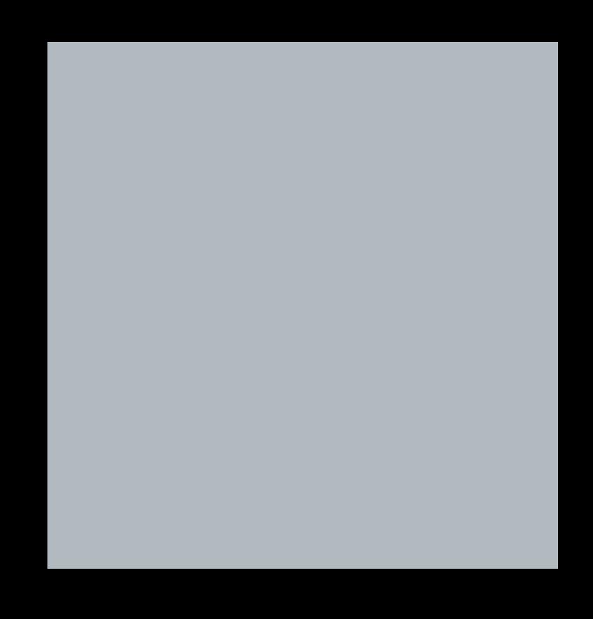Praska Gazela